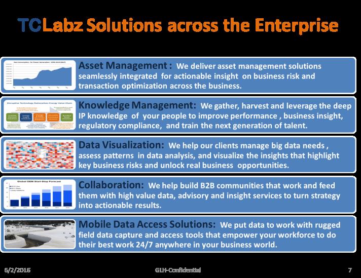 TCLABZ Solutions Across the Enterprise